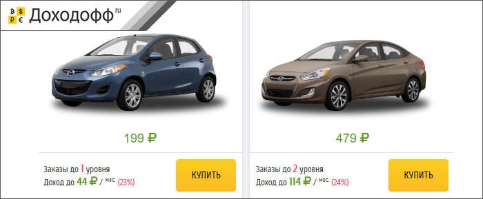игры зарабатывать деньги автомобиль