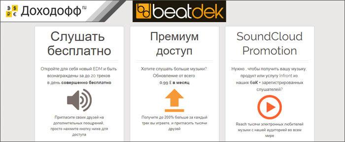 Принтскрин проекта Beatdek